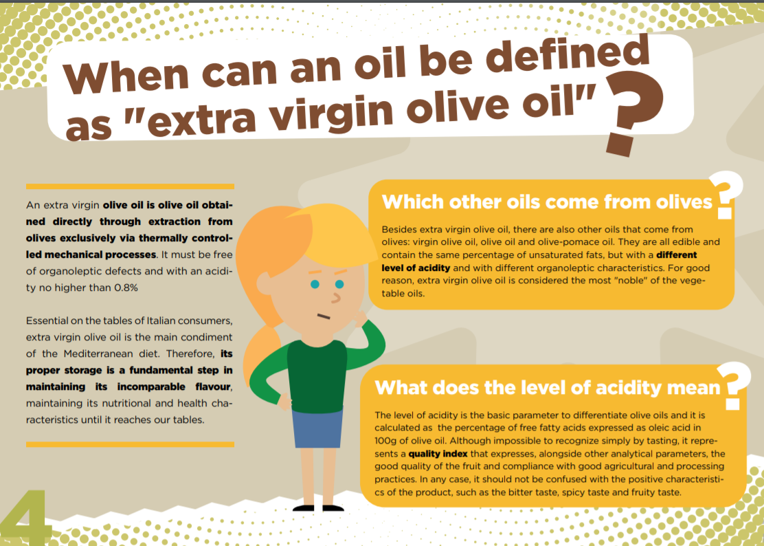 Extra Virgin Olive Oil-4d12