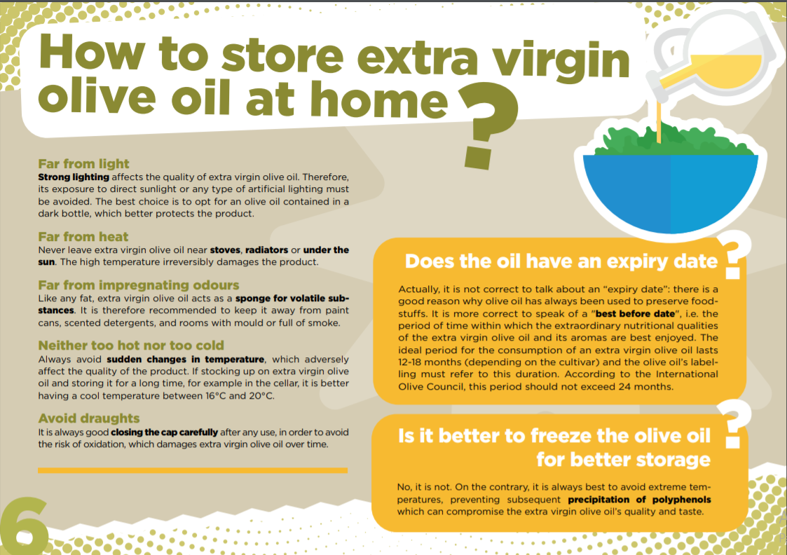 Extra Virgin Olive Oil-6d12
